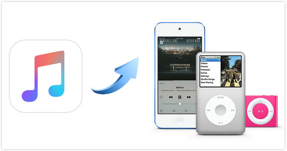 Apple Music to iPod