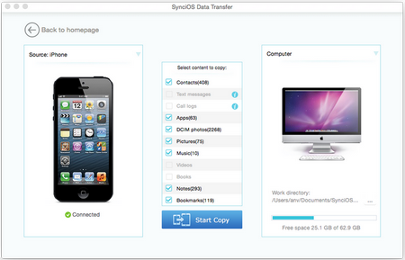 one click backup iphone to Mac