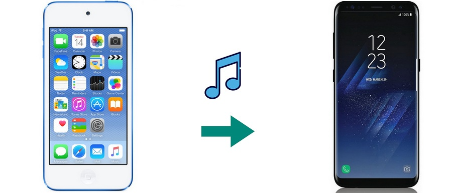 how to download music to your ipod