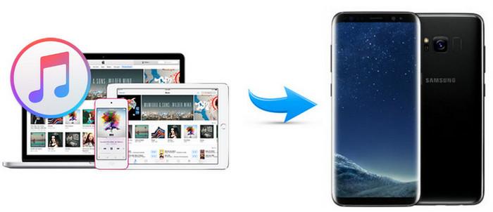 Transfer iTunes Plsylists to Samsung S8