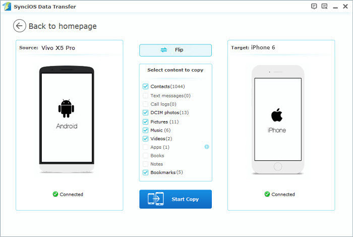 Transfer Vivo X5 Pro to iPhone6/iPhone 6 Plus, How to Transfer Data