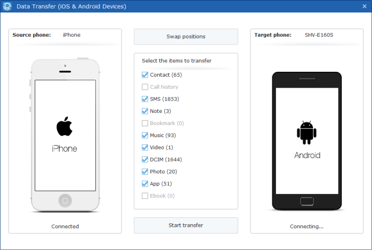 IOS To Android Data Transfer Syncios Manager For IOS