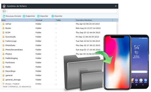 4 Ways to Transfer Android/iOS Data to Xiaomi Mi 9 - Syncios