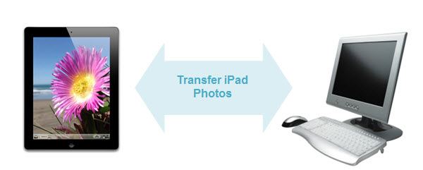 how to move photos from ipad to computer